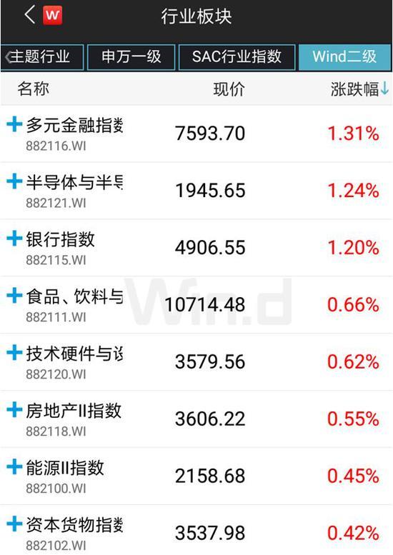永鑫娱乐开户_中央财政下达300亿支持