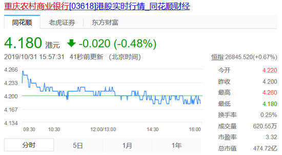 银豹娱乐官方·北京本月起发高温津贴 33℃以上室内工作月补120