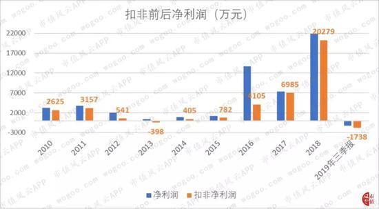 壹定发亚洲,穆迪:区域性银行快增构成系列外溢风险