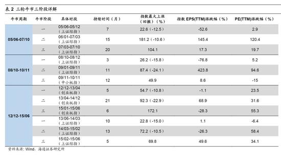 「橙子娱乐平台」宝钢股份前三季度盈利88.74亿 同比下滑44%