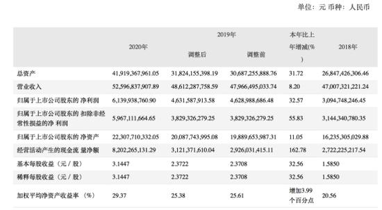 近6000亿牛股业绩来了 中国中免一季度爆赚28亿