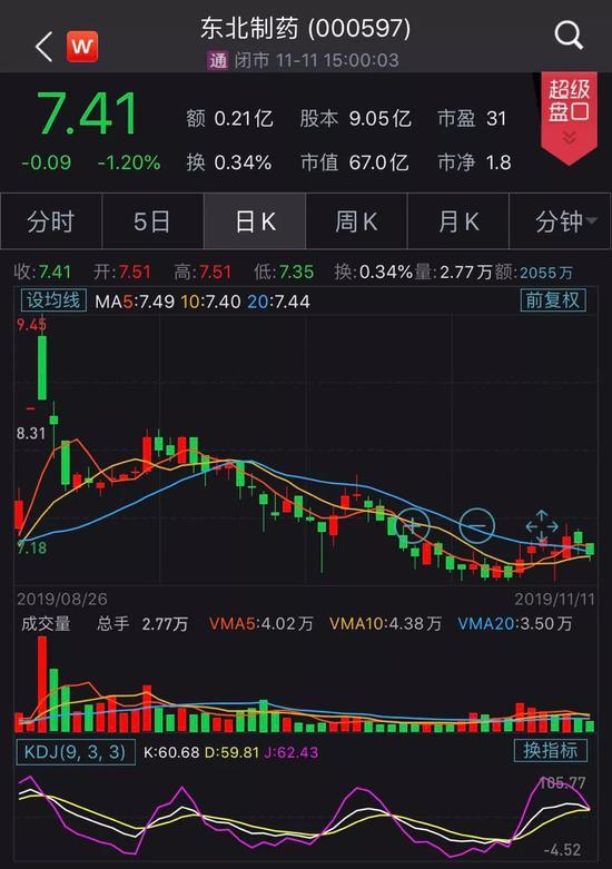 皇马赞助商·万博1.2 - 4月国象等级分中国前50名 丁立人领跑侯逸凡第九