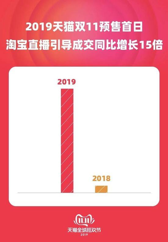博悦平台登陆客服端|长安汽车推出自动驾驶保险  最高赔付金额为55万