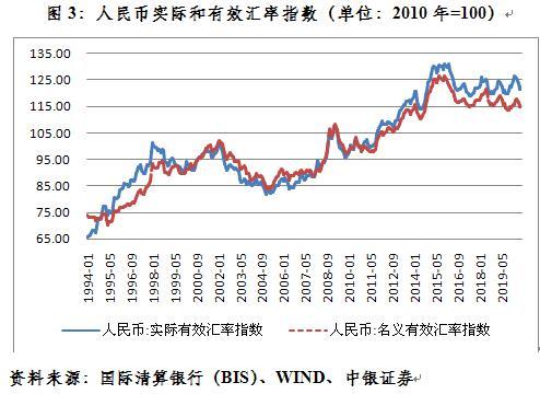 中银证券首席管涛:人民币汇率已从低估转向均衡合理