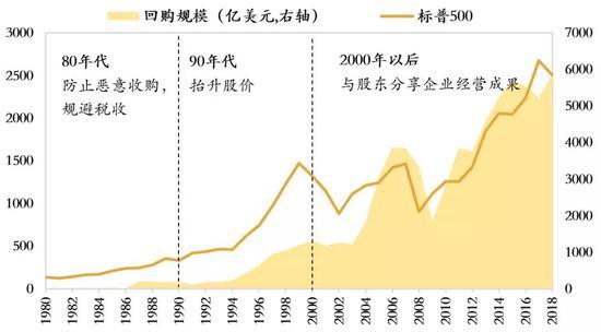 数据来源:Bloomberg,如是金融研究院