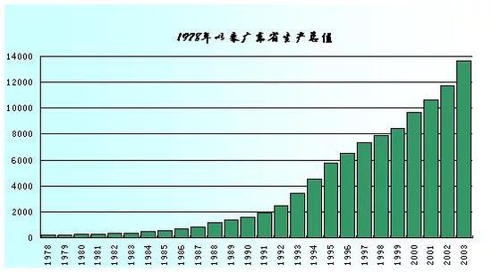 江苏经济总量全国比例_江苏地图