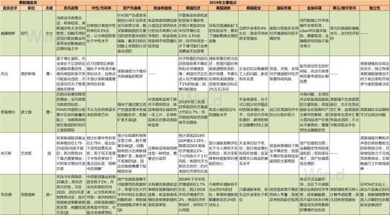 娱乐优惠活动业界最强 - 信威集团连亏两年将*ST 博时天弘等9基金紧急砍估值
