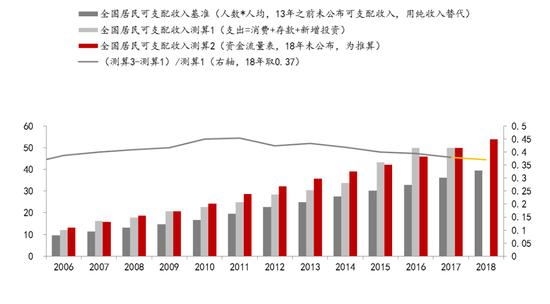 谁有美高梅账号 2019年1-8月南宁市自然资源局征收土地出让金324.7亿元
