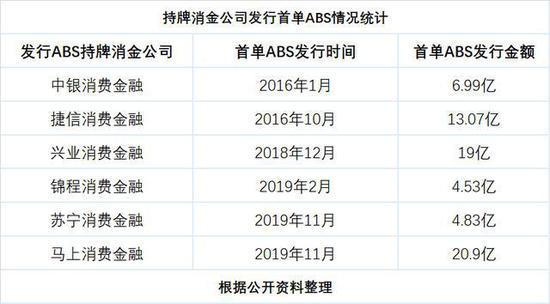 """「申博时彩」太重开启重大件运输海上""""滴滴打船""""新模式"""