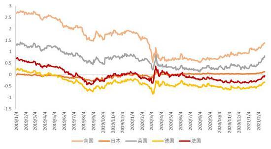 管清友:未来十年是中国股票价值投资的黄金时代
