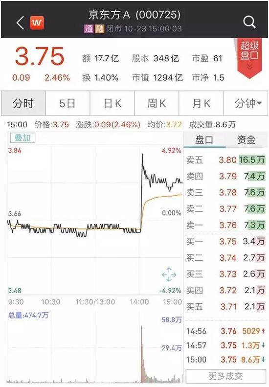银丰娱乐官方网站 - 公开市场操作四连歇