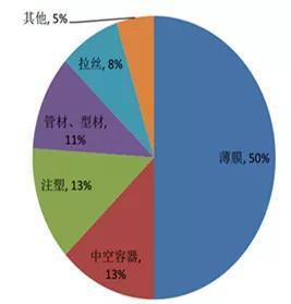「亚游集团能赚钱吗」朱啸虎:互联网寒冬是周期现象 今年会重点投资企业服务行业