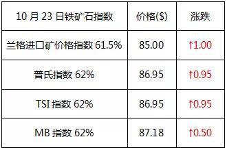 彩8万 摩根大通:中国宽松政策和稳健的盈利增添股票吸引力