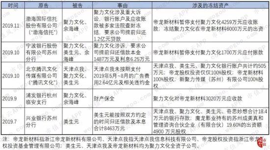黑入娱乐平台-大和:中集安瑞科重申买入评级 下调目标价至6.7港元