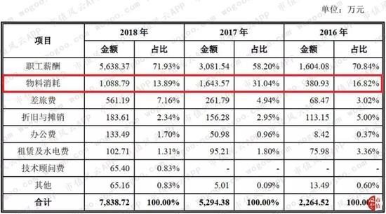 亚博包网-迪拜房价5年跌四成 中国投资者重新入场