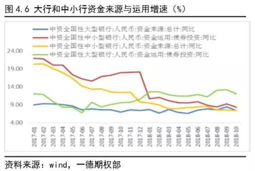 2019国债收益率排行_国债收益率排行 8月24日 新国债收益率排行一览表