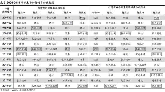 sunbet手机版官网_学习笔记丨构建亲清新型政商关系,创新政企互动机制
