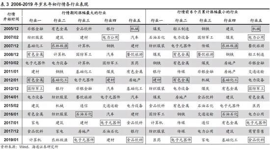 「ag8.com亚游官方网站」手机焦虑?成为空军首批船艇专业直招士官通通治愈