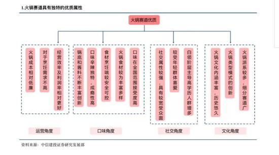 「鸿博国际线址」北京确认接诊鼠疫病例 链霉素、磺胺、口罩概念股一览