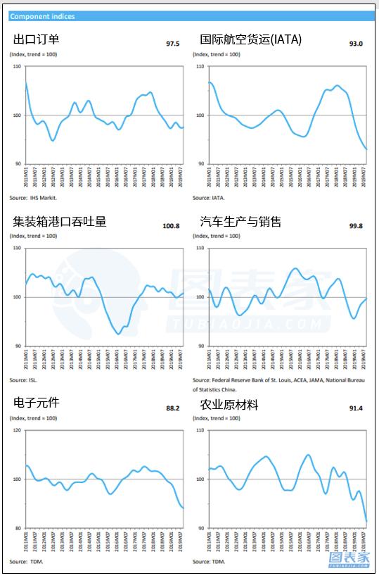 葡京娱乐赌场平台|普洛斯中国上半年归母净利同比减少七成 已建成仓储面积2570万平