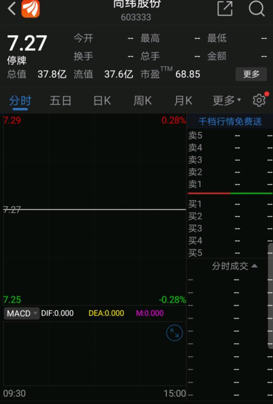 罗永浩曲线登陆A股?尚纬股份拟5.89亿收购星空野望40.27%股权