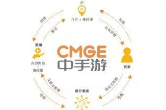 http://www.youxixj.com/youxizhanhui/131617.html