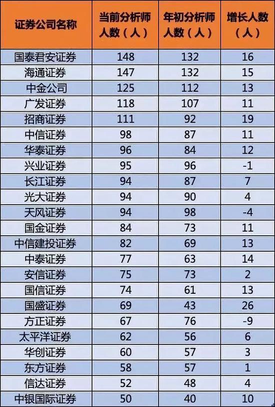 都坊网站|全网直击丨宏光S3上市发布会暨双11全系狂欢购