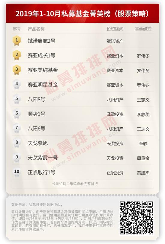 豪门线上娱乐|最新丨上海市政府领导分工确定