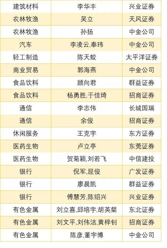 2018现金全讯平台 - 小米399元新品:妈妈的最爱,春节送礼不用愁