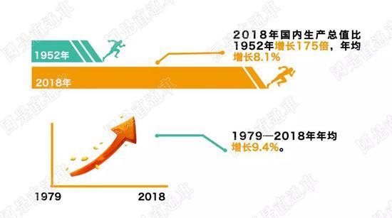 2018我国经济总量多少_我国经济gdp总量图