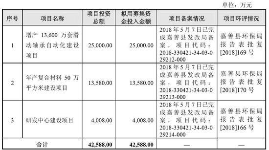 残月卡盟注册送1000赞_33.5万亿元!全国行政事业性国有资产亮家底
