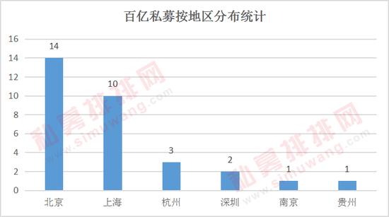 699彩票开奖_中国国贸三季度:国贸写字楼平均出租率低于上年同期