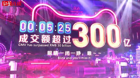 澳门葡京赌场洗码|2018年深圳减免税2411.4亿,民营企业占比逾7成