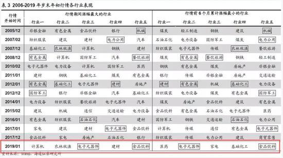 博彩第一桶金 - 机器人们在上海的医院里做手术、消毒、导诊、送药……