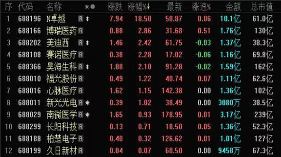 澳门国瀛_王石:万科即将公布的年报非常好