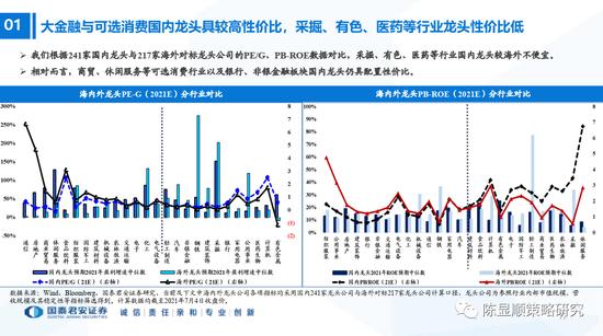 国君策略:国内抱团股估值回落显著 科技成长更具盈利弹性