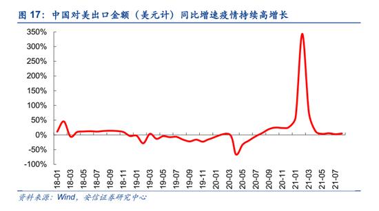 安信策略:宁组合主线新一轮行情蓄势待发