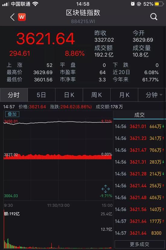 「8888彩票网有群吗」快讯:汽车整车板块持续拉升 亚星客车涨停