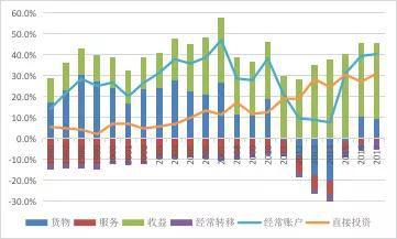 数据来源:日本财务省;日本内阁府;WIND;中国金融四十人论坛。