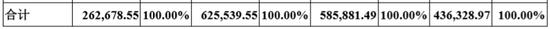 「亿贝平台登录网址地址」兰州海关前10个月查获侵犯知识产权货物73件