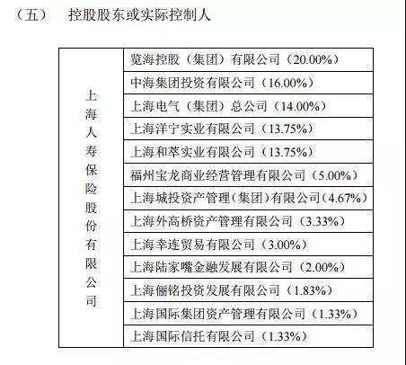 上海人寿麻烦不断 一中层骨干被质疑学历造假
