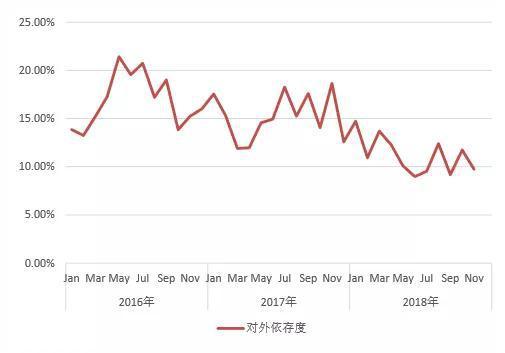 凤凰彩票平台手机版下载,大蒜价格上涨批发商出货放缓