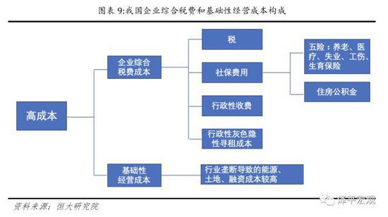 我国经济制度结构图