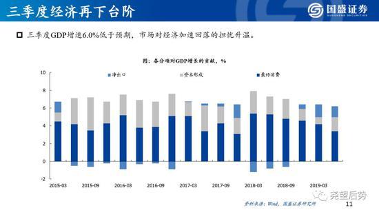 2014无限娱乐吧-泰达宏利庄腾飞:市场风险溢价趋于合理