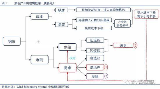 博彩中文网评级-农村老式缝纫机值多少钱?