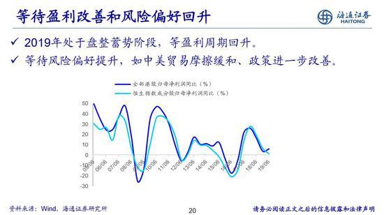 """宾利投注 - 文旅融合持续影响出游趋势,开渔节燃爆""""后暑期"""""""