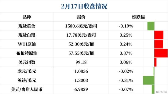 http://www.jindafengzhubao.com/zhubaoxiaofei/50933.html