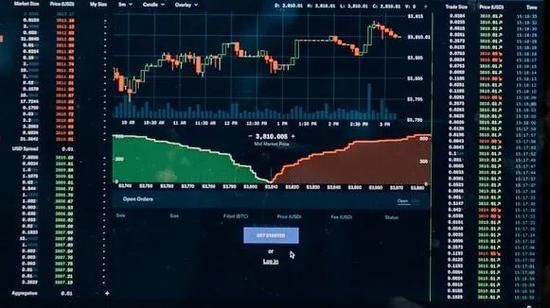 长江商学院报告:金融从业者相对乐观 散户悲观