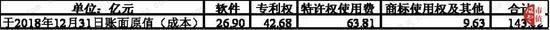 """海能达的AB面:高负债下仍不忘耗巨资""""买房"""""""