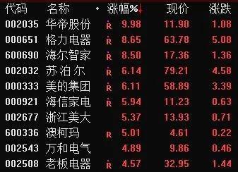 """茂名手机客户端_漳州龙文已培育10家省级""""专精特新""""中小企业"""